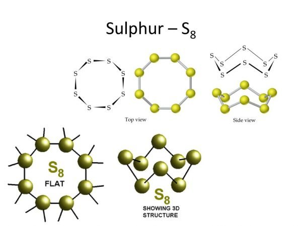 Chemical Structure of Sulphur